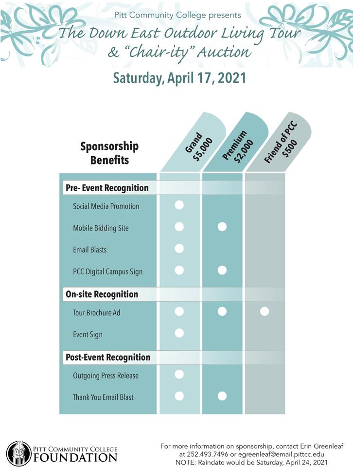Breakdown of PCC Foundation's 2021 spring scholarship event sponsorship opportunities.